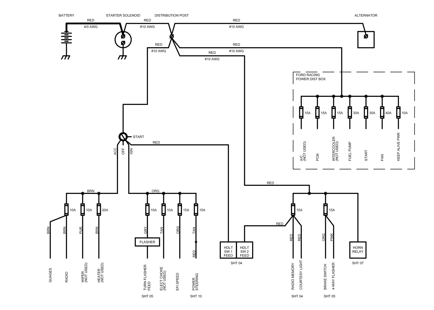 Ron Franics Gm Ignition Switch Wiring Diagram. Gm. Auto