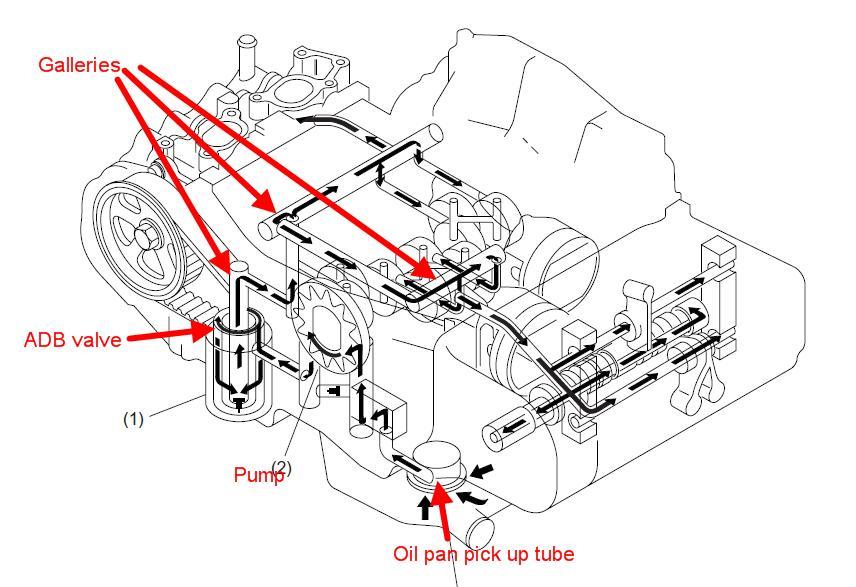 2005 Subaru Legacy Engine Wiring Harness. Subaru. Auto