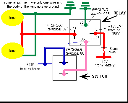 Best motorcycle headlight relay wiring diagram pictures wiring diagram for relay for headlights travelworkfo sciox Choice Image