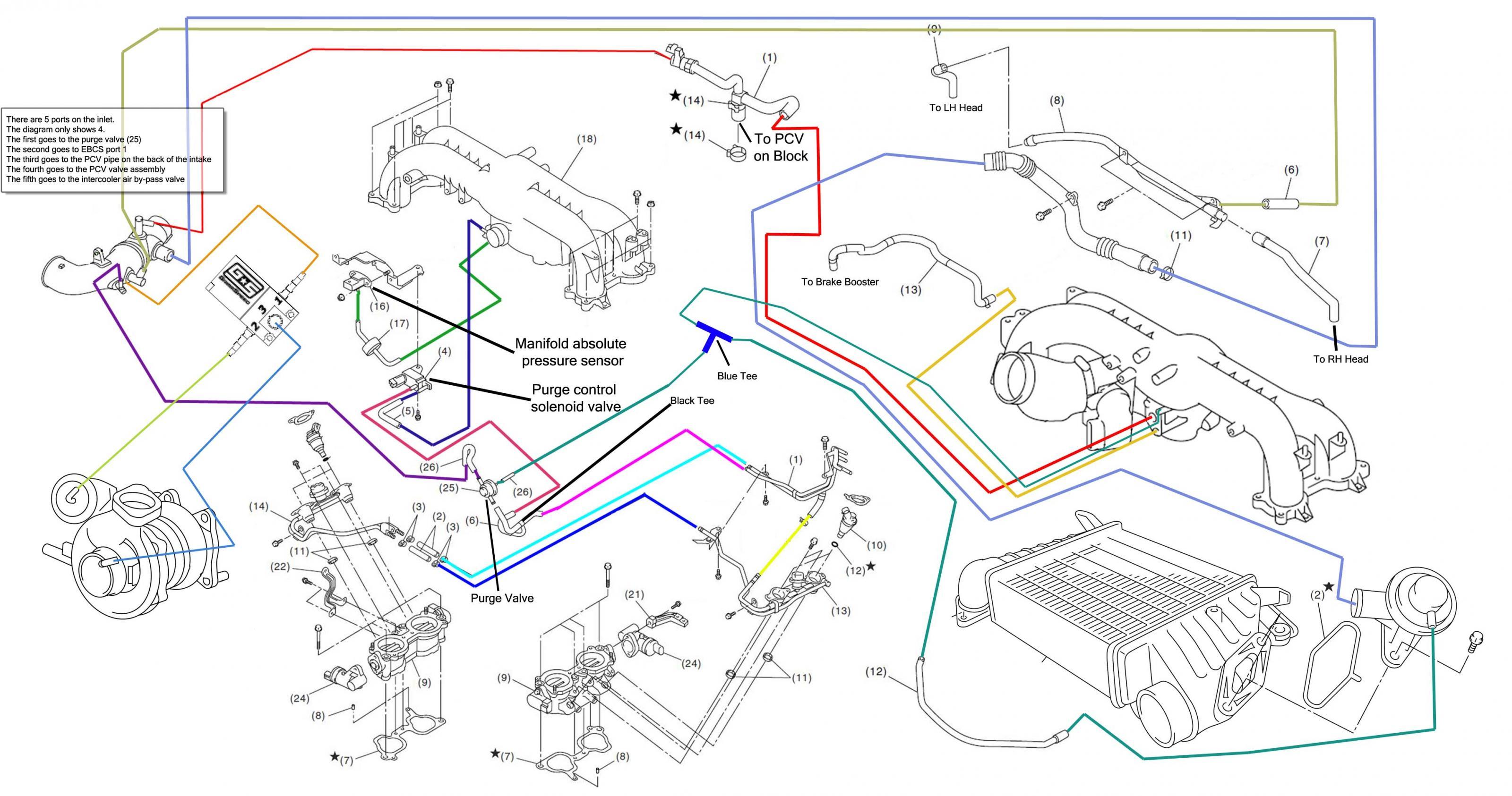 Injectors 2004 Aveo Wiring Diagram moreover Rx8 Progress Technologies Rear Swaybar Install also Daewoo Matiz Ecu Wiring Diagram likewise Emanage Ultimate Wiring Diagram besides Emanage Ultimate Wiring Diagram. on emanage install on an impreza l part 1