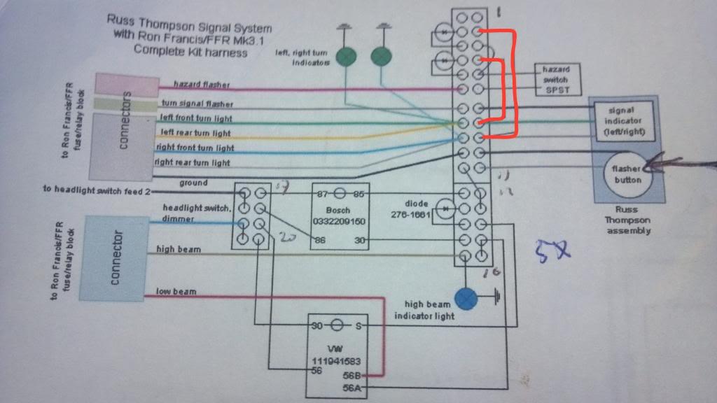 Russ Thompson Turn Signal wiring